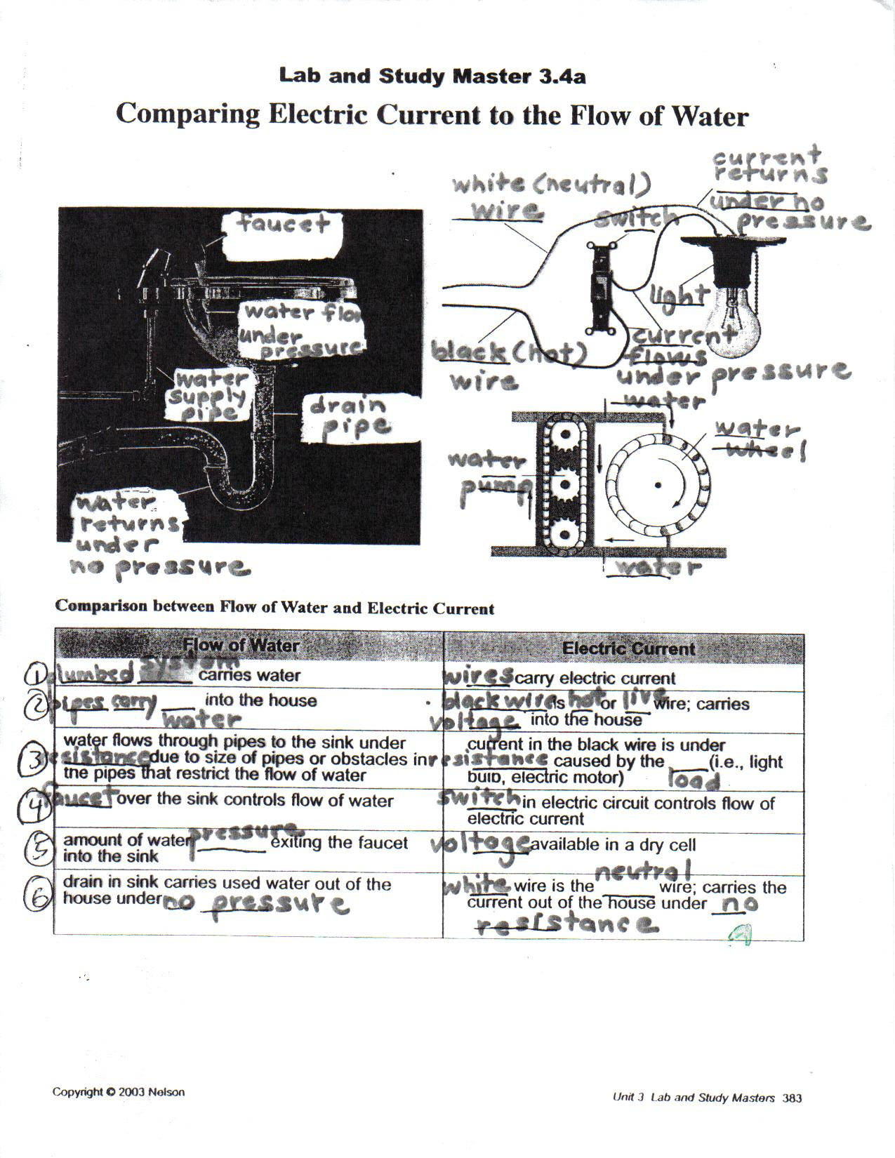 Bill Nye The Science Guy Static Electricity Worksheet Answers – Bill Nye Atmosphere Worksheet