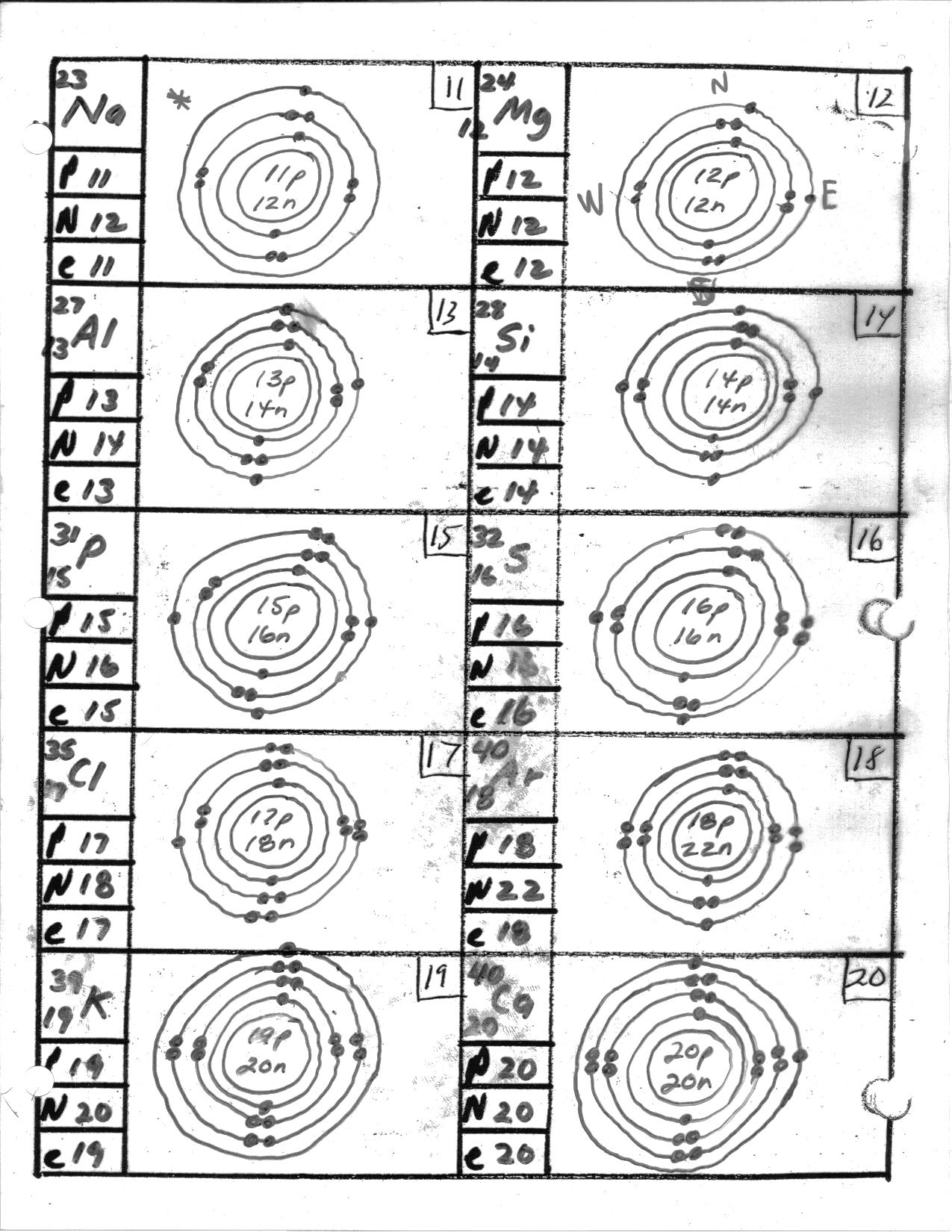 Worksheets Bohr Model Worksheet toxic science bohr rutherford diagrams 1 10 11 20