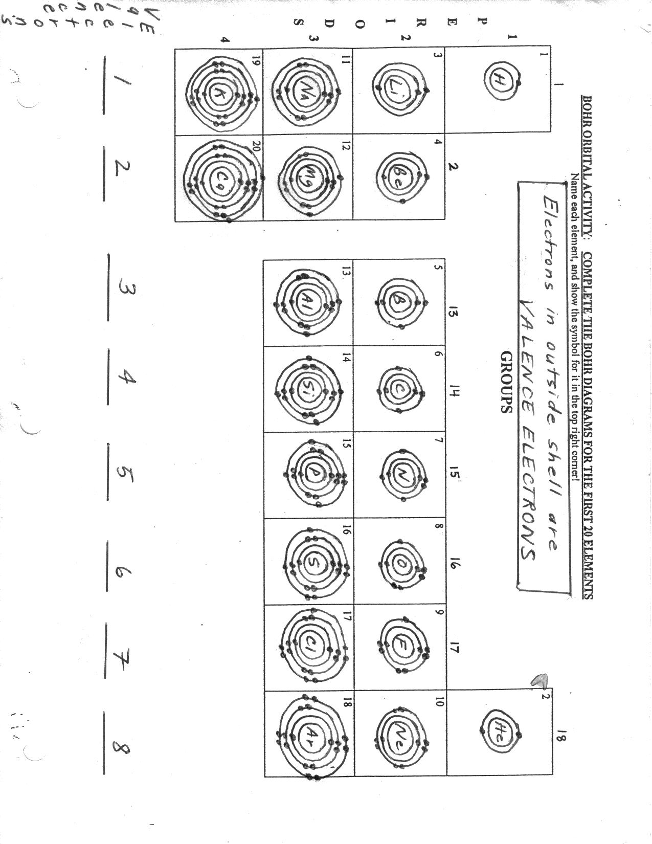 Printables Bohr Model Worksheet bohr model worksheet answers pichaglobal