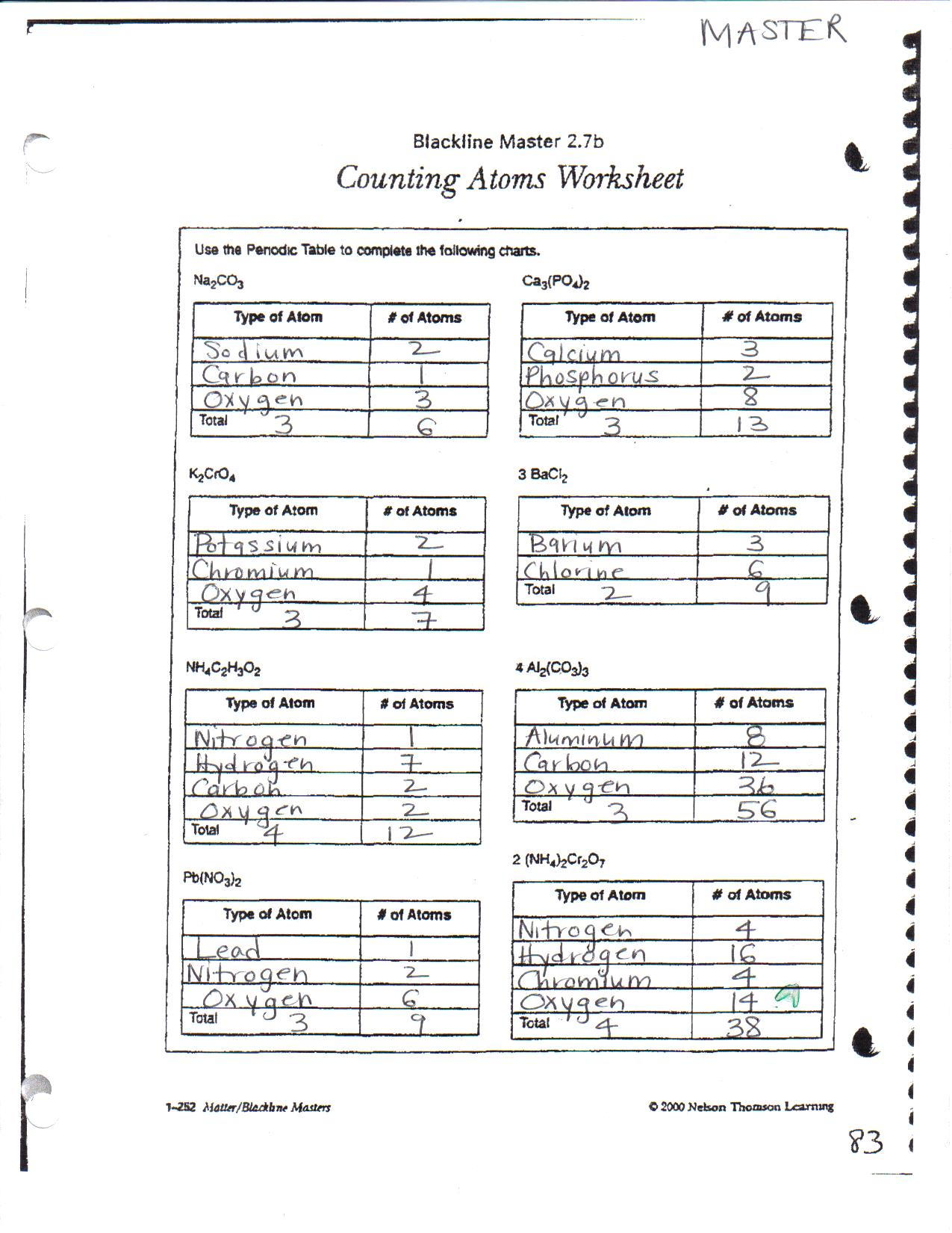 Printables Atoms Worksheet counting atoms worksheet davezan toxic science