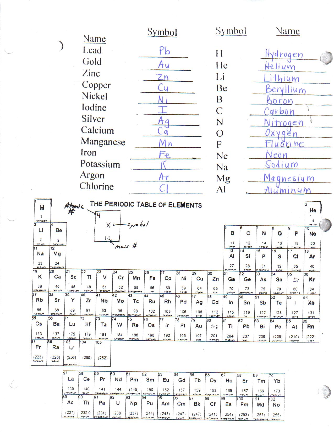 symbol name practice 1 2 - Periodic Table Of Elements Quiz 1 10