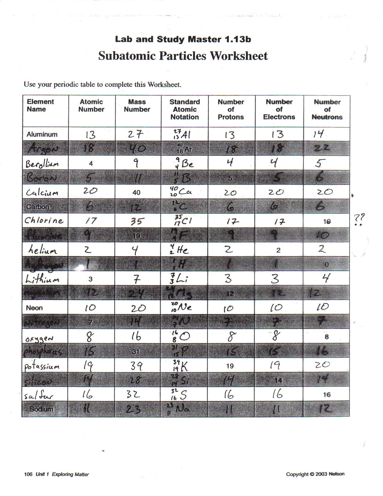 worksheet Counting Atoms Worksheet Grade 9 toxic science 1 13b extention activity