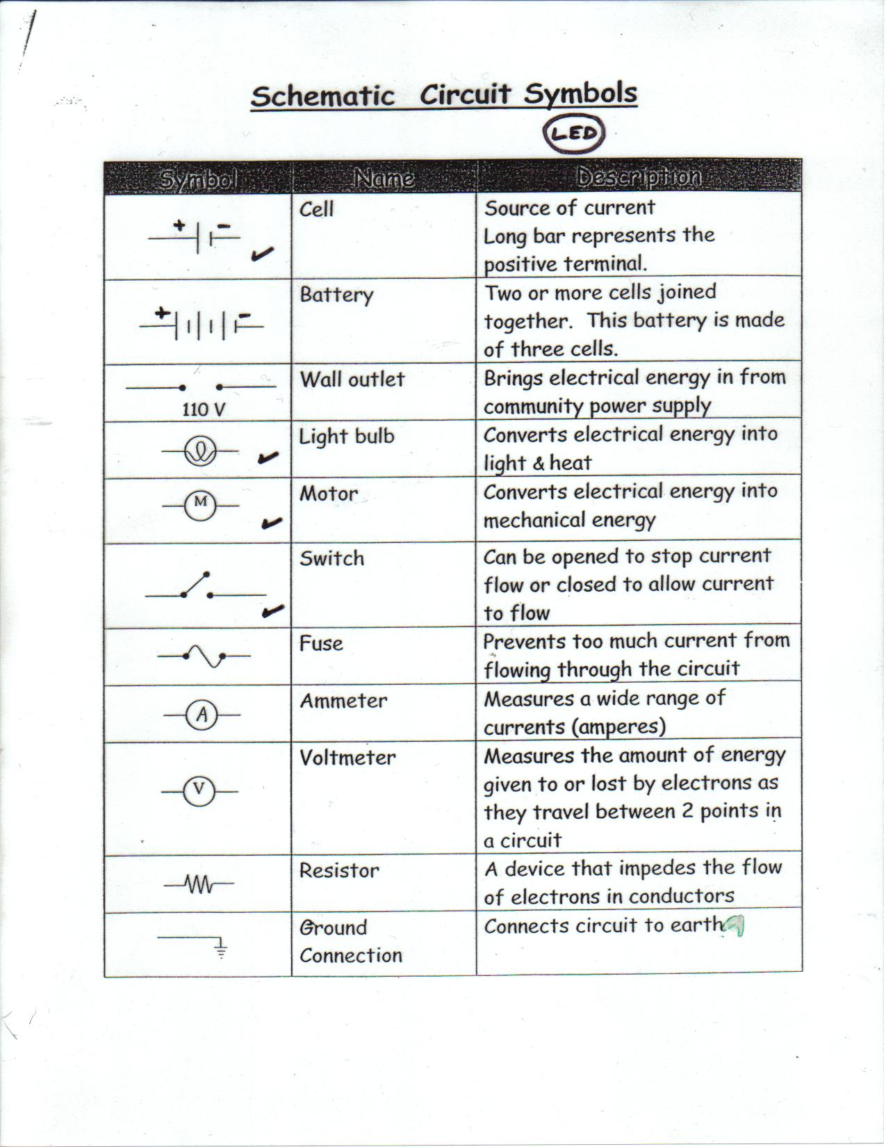 Electricity Circuit Symbols Worksheet Not Lossing Wiring Diagram Chart Schematic Pltw Answers Symbol For Basic Elecricity